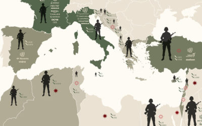 Els països del Mediterrani Sud s'armen i es militaritzen per a frenar els fluxos migratoris